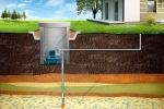 Абиссинский колодец, как простой и эффективный способ обеспечить свой дачный участок чистой водой